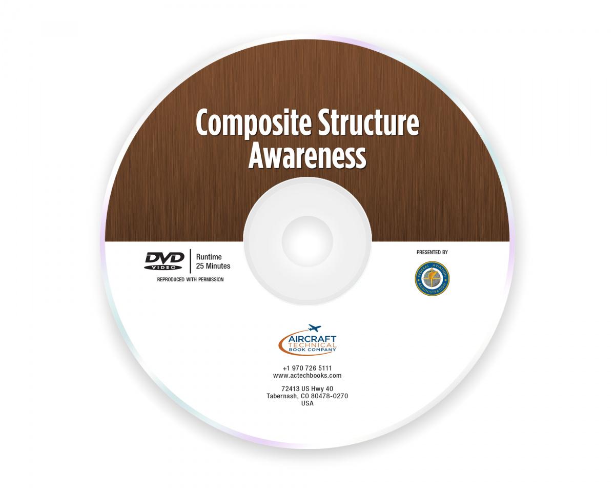 2046-DISC-DVD